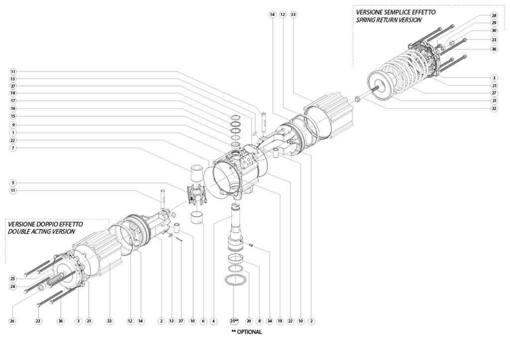 Doppeltwirkender pneumatischer Stellantrieb GD aus Aluminium - werkstoffe - BESTANDDTEILE DOPPELTWWIRKENDER PNEUMATISCHER STELLANTRIEB BAUGRÖSSE: GD3840