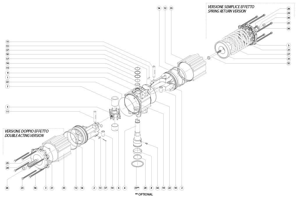 Einfachwirkender pneumatischer Stellantrieb GS aus Aluminium - werkstoffe - BESTANDTEILE EINFACHWIRKENDER PNEUMATISCHER STELLANTRIEB BAUGRÖSSE: GS1920