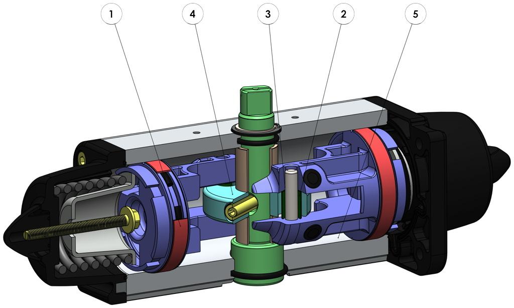 Einfachwirkender pneumatischer Stellantrieb GS 40 PSI ÷ 2,8 bar - vorteile -