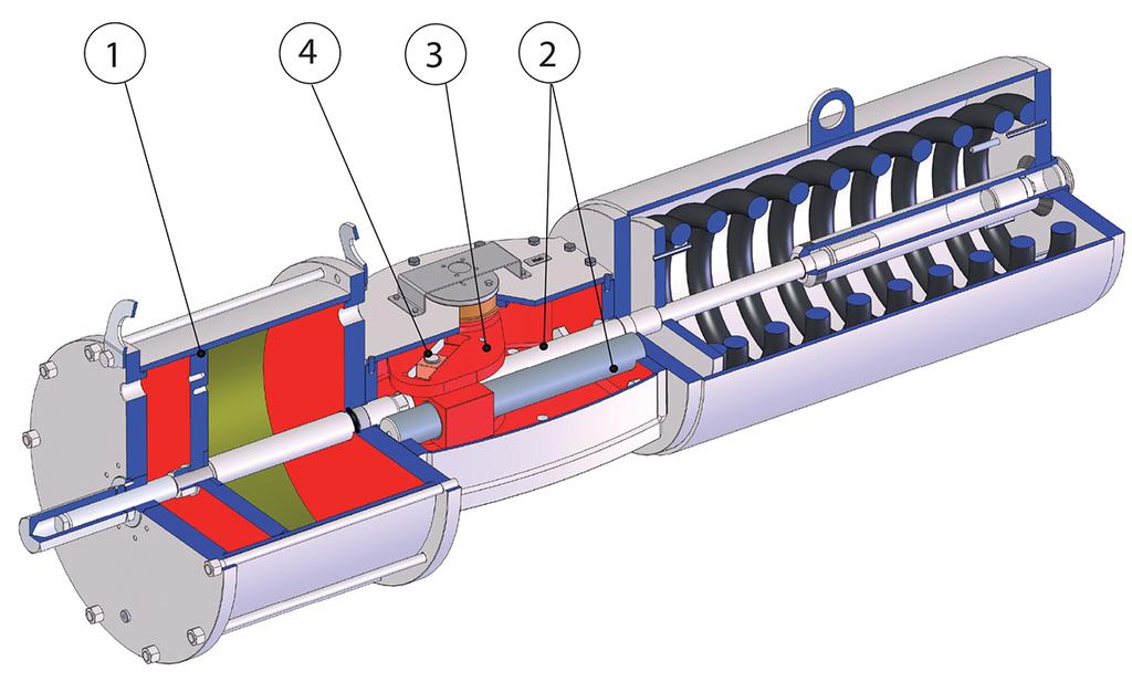 Einfachwirkender pneumatischer Stellantrieb GS Heavy Duty Carbonstahl - vorteile -