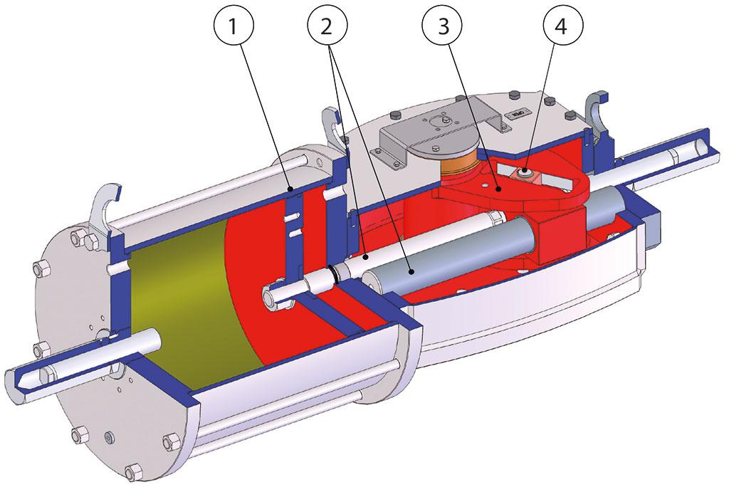 Doppeltwirkender pneumatischer Stellantrieb GD Heavy Duty Carbonstahl - vorteile -