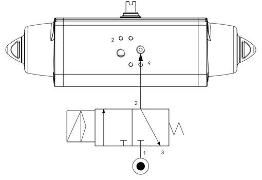 Einfachwirkender pneumatischer Stellantrieb GS aus Aluminium - merkmale -