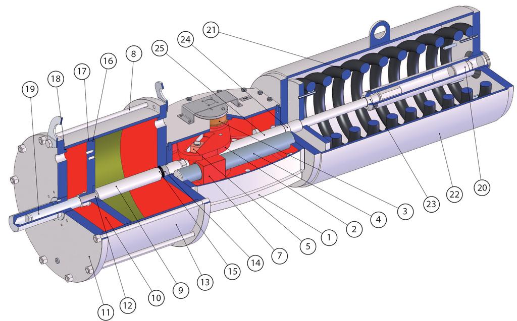 Einfachwirkender pneumatischer Stellantrieb GS Heavy Duty Carbonstahl - werkstoffe -