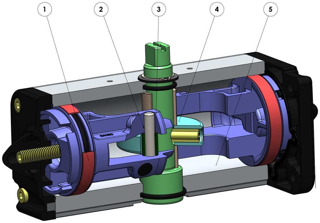 Doppeltwirkender pneumatischer Stellantrieb GD aus Aluminium - vorteile -